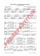 Jinlge Bells (Schlittenglockenklang) FCh Partitur